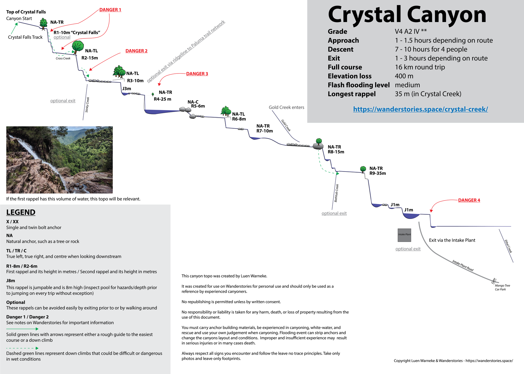 Crystal Creek Canyoning Topo