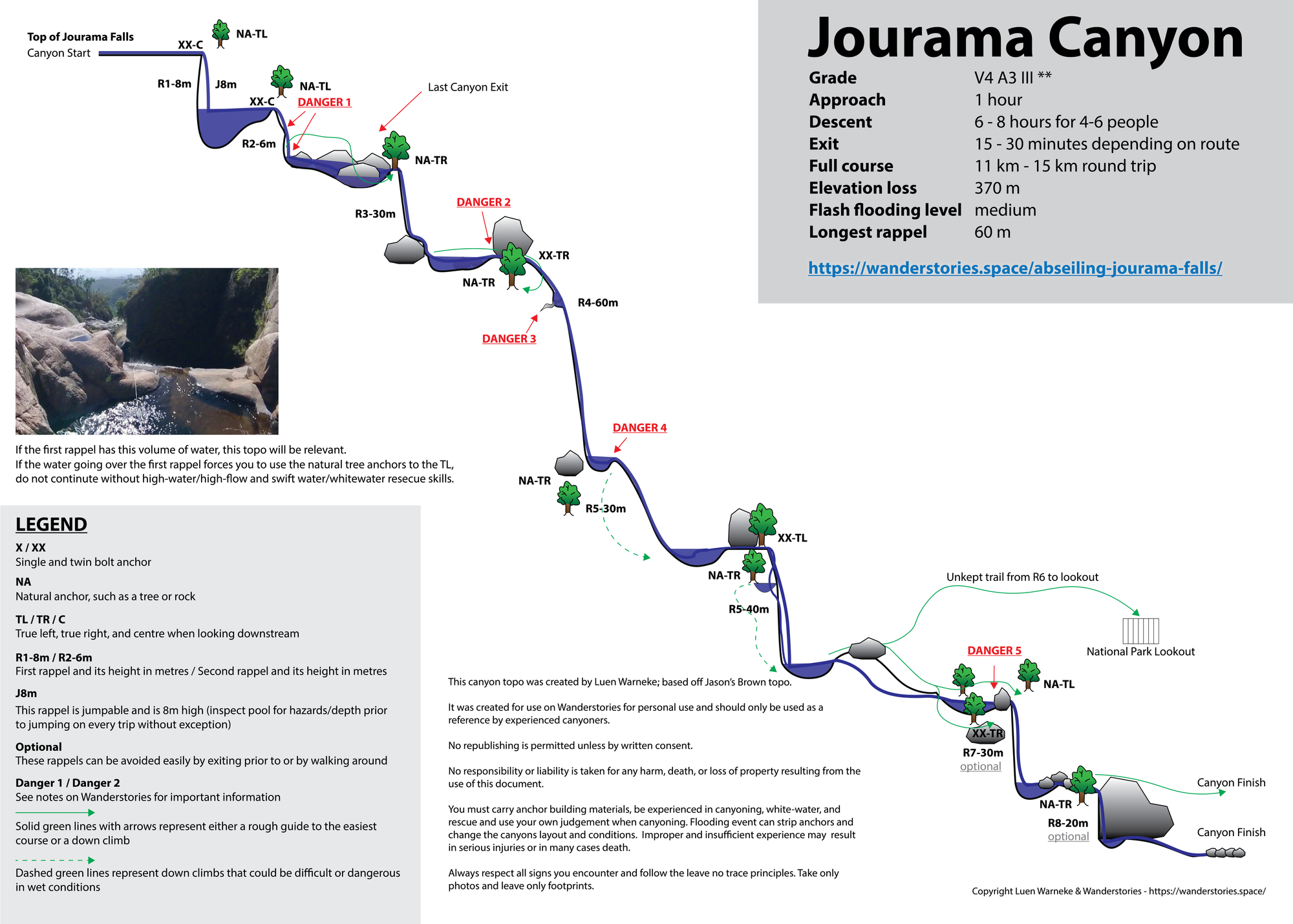 Jourama Falls Canyoning Topo