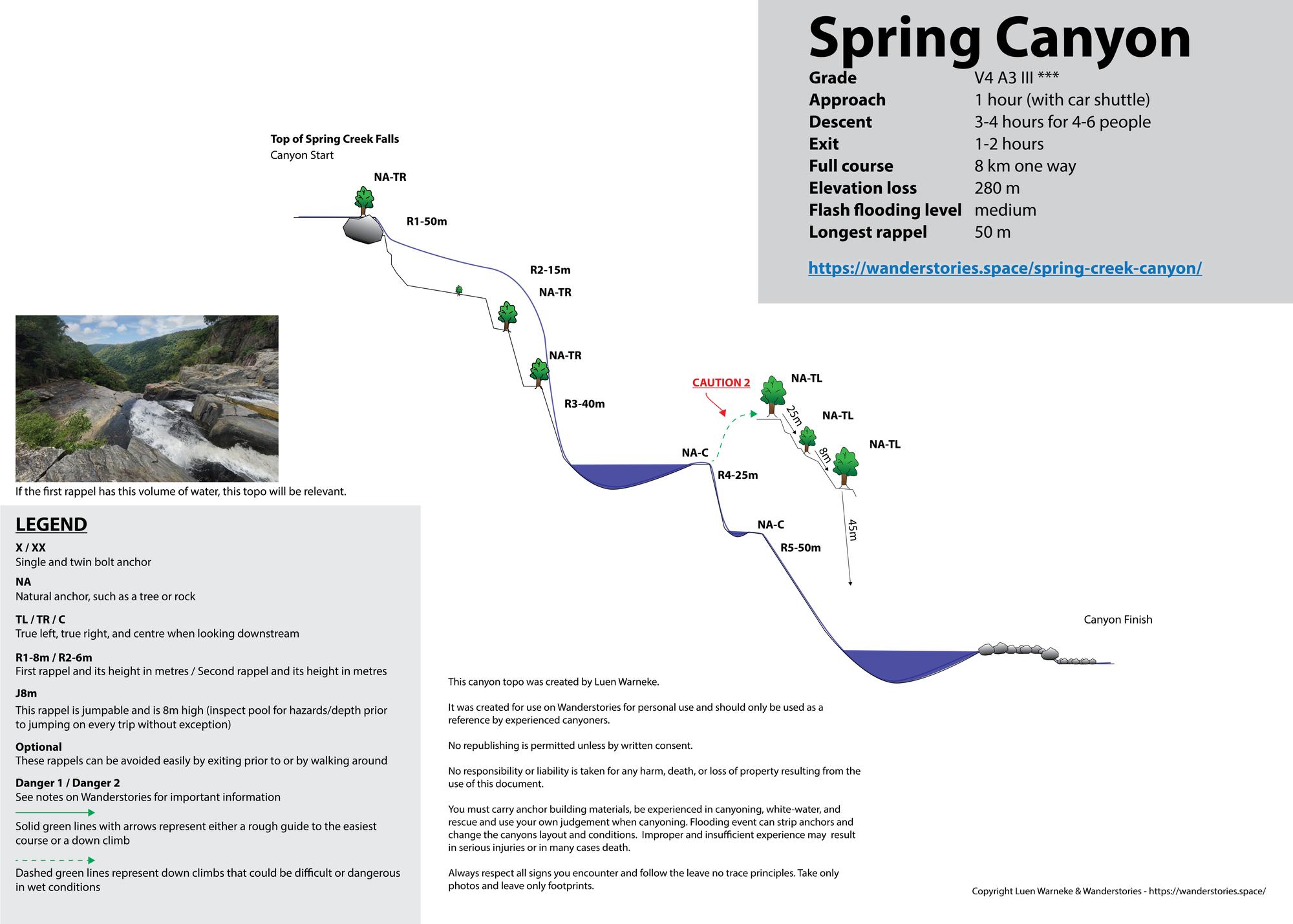 Spring Creek Canyoning Topo